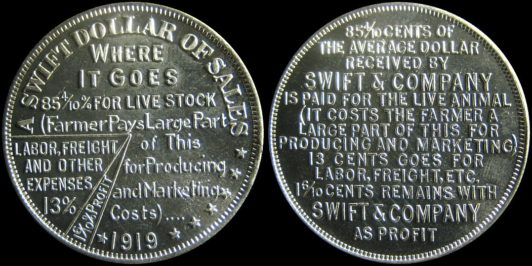 Swift Dollar Of Sales Where It Goes 1919 Token